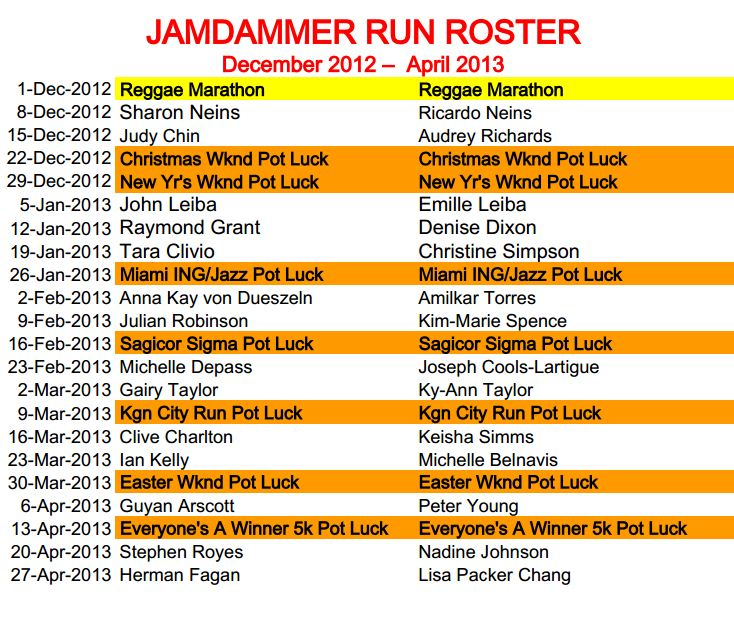 2012 Run Roster - Jamdammers Running Club of Kingston